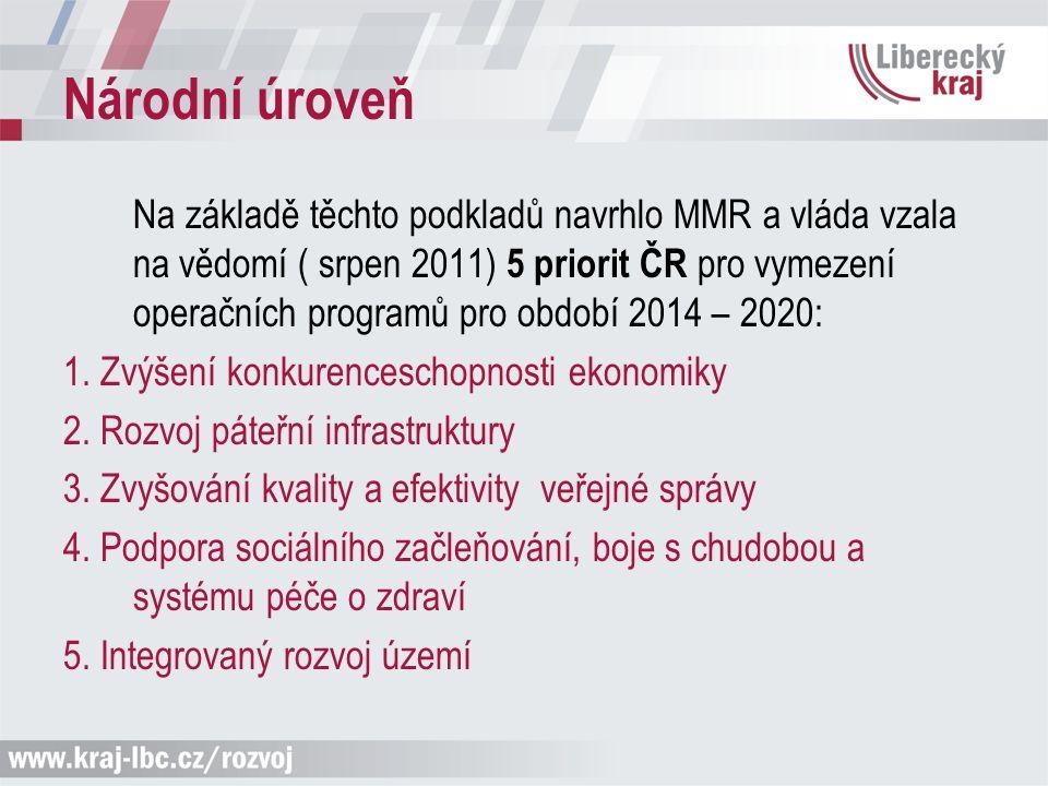 Na základě těchto podkladů navrhlo MMR a vláda vzala na vědomí ( srpen 2011) 5 priorit ČR pro vymezení operačních programů pro období 2014 – 2020: 1.