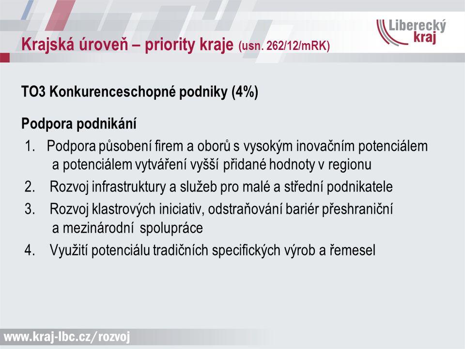 Krajská úroveň – priority kraje (usn. 262/12/mRK) TO3 Konkurenceschopné podniky (4%) Podpora podnikání 1. Podpora působení firem a oborů s vysokým ino