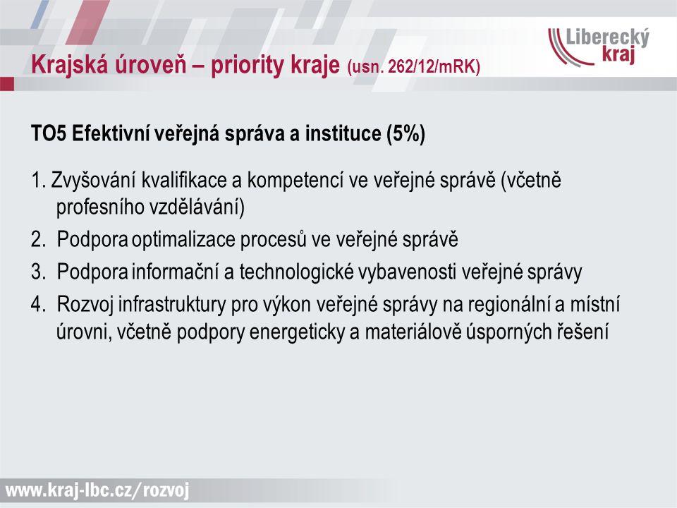 Krajská úroveň – priority kraje (usn. 262/12/mRK) TO5 Efektivní veřejná správa a instituce (5%) 1. Zvyšování kvalifikace a kompetencí ve veřejné správ