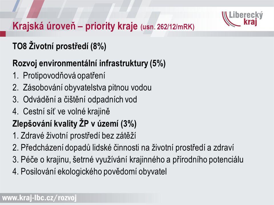 Krajská úroveň – priority kraje (usn. 262/12/mRK) TO8 Životní prostředí (8%) Rozvoj environmentální infrastruktury (5%) 1. Protipovodňová opatření 2.