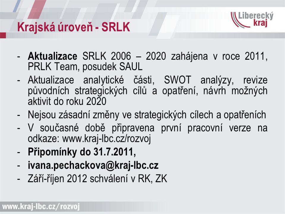 Krajská úroveň - SRLK - Aktualizace SRLK 2006 – 2020 zahájena v roce 2011, PRLK Team, posudek SAUL -Aktualizace analytické části, SWOT analýzy, revize