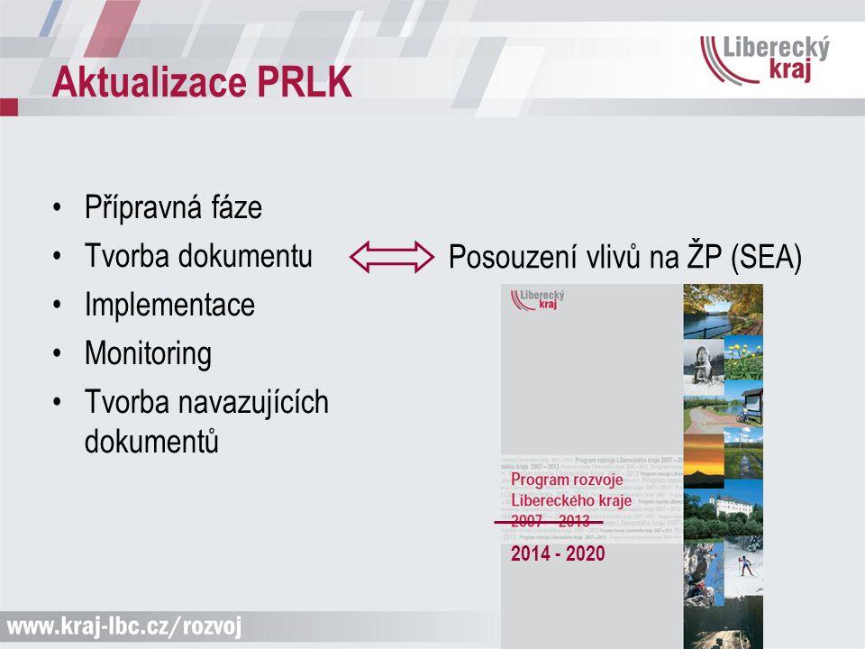 Aktualizace PRLK Posouzení vlivů na ŽP (SEA) Přípravná fáze Tvorba dokumentu Implementace Monitoring Tvorba navazujících dokumentů 2014 - 2020
