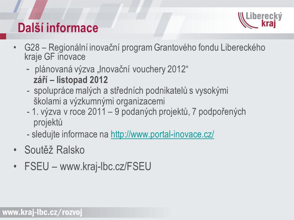 """Další informace G28 – Regionální inovační program Grantového fondu Libereckého kraje GF inovace - plánovaná výzva """"Inovační vouchery 2012"""" září – list"""