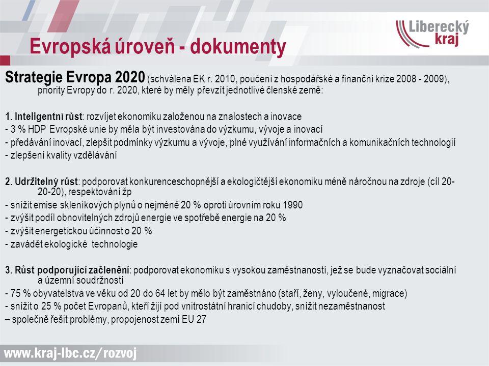Evropská úroveň - dokumenty Strategie Evropa 2020 (schválena EK r. 2010, poučení z hospodářské a finanční krize 2008 - 2009), priority Evropy do r. 20
