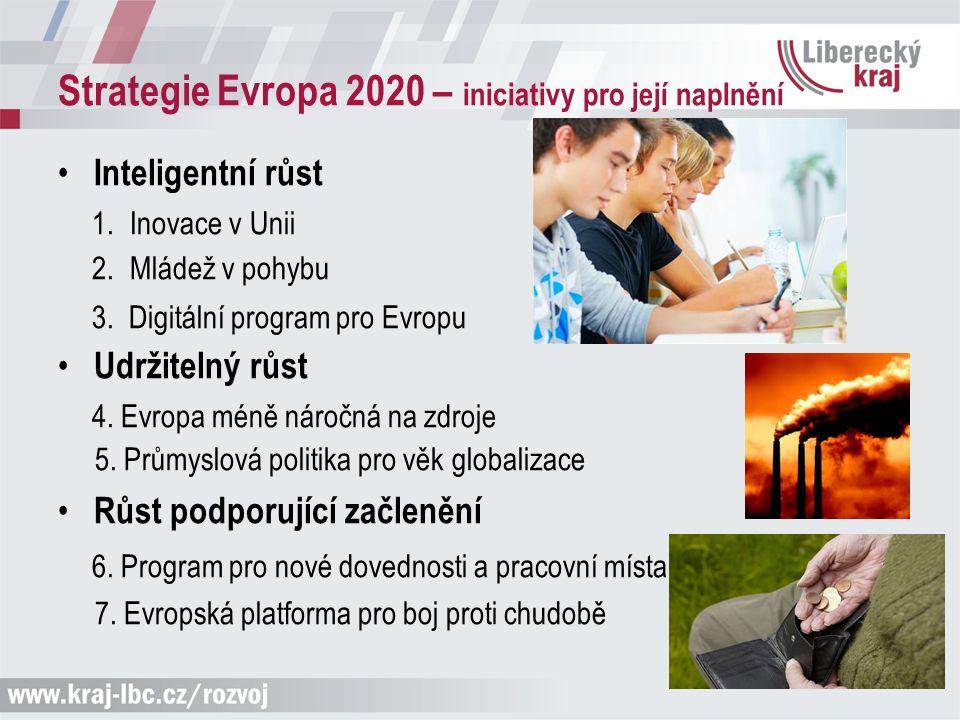 Strategie Evropa 2020 – iniciativy pro její naplnění Inteligentní růst 1. Inovace v Unii 2. Mládež v pohybu 3. Digitální program pro Evropu Udržitelný