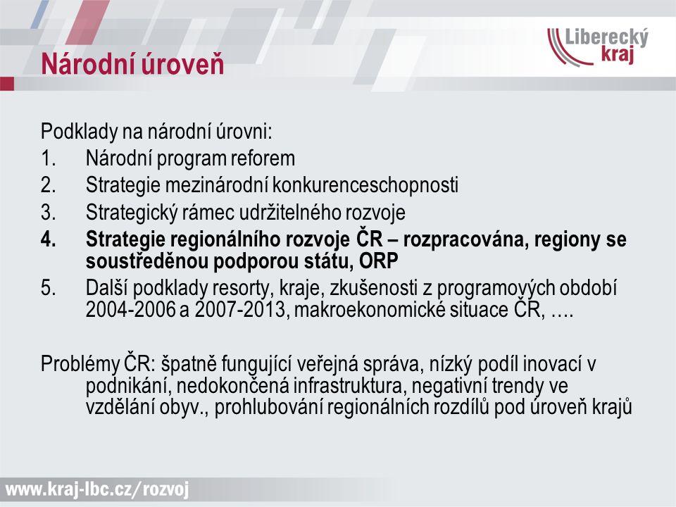 Národní úroveň Podklady na národní úrovni: 1.Národní program reforem 2.Strategie mezinárodní konkurenceschopnosti 3.Strategický rámec udržitelného roz