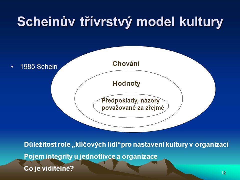 """12 Scheinův třívrstvý model kultury 1985 Schein Chování Hodnoty Důležitost role """"klíčových lidí pro nastavení kultury v organizaci Pojem integrity u jednotlivce a organizace Co je viditelné."""