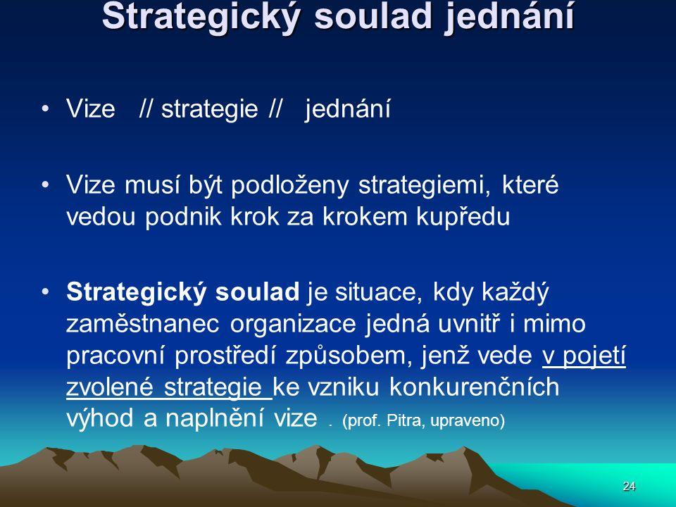 24 Strategický soulad jednání Vize // strategie // jednání Vize musí být podloženy strategiemi, které vedou podnik krok za krokem kupředu Strategický soulad je situace, kdy každý zaměstnanec organizace jedná uvnitř i mimo pracovní prostředí způsobem, jenž vede v pojetí zvolené strategie ke vzniku konkurenčních výhod a naplnění vize.