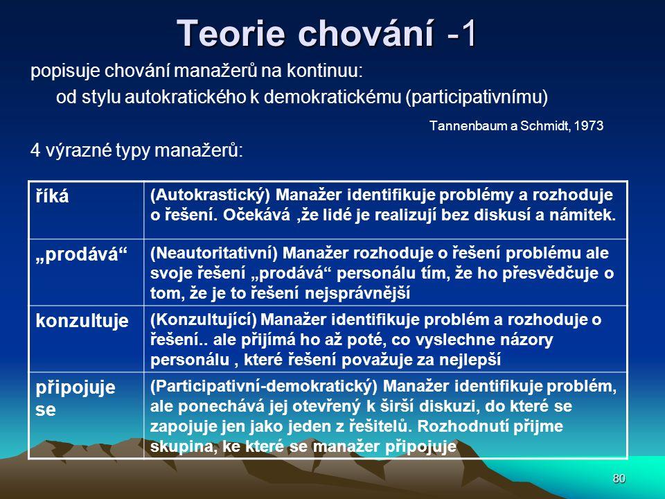 80 Teorie chování -1 popisuje chování manažerů na kontinuu: od stylu autokratického k demokratickému (participativnímu) Tannenbaum a Schmidt, 1973 4 výrazné typy manažerů: říká (Autokrastický) Manažer identifikuje problémy a rozhoduje o řešení.