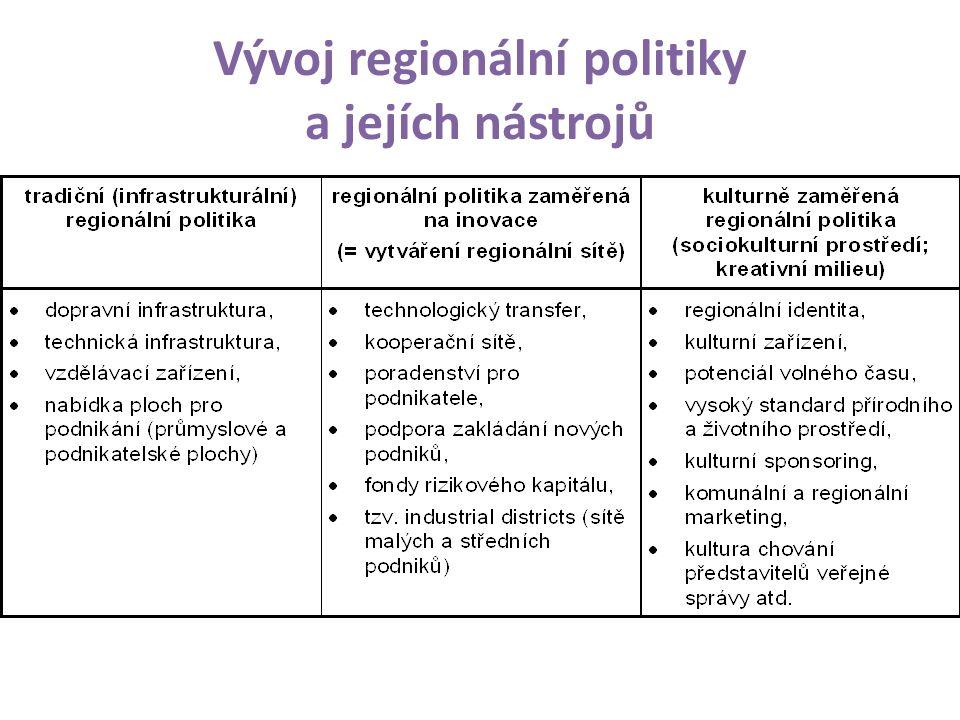 Vývoj regionální politiky a jejích nástrojů