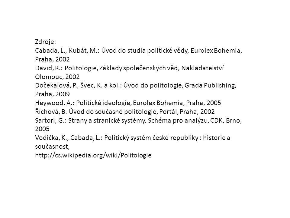 Zdroje: Cabada, L., Kubát, M.: Úvod do studia politické vědy, Eurolex Bohemia, Praha, 2002 David, R.: Politologie, Základy společenských věd, Nakladatelství Olomouc, 2002 Dočekalová, P., Švec, K.