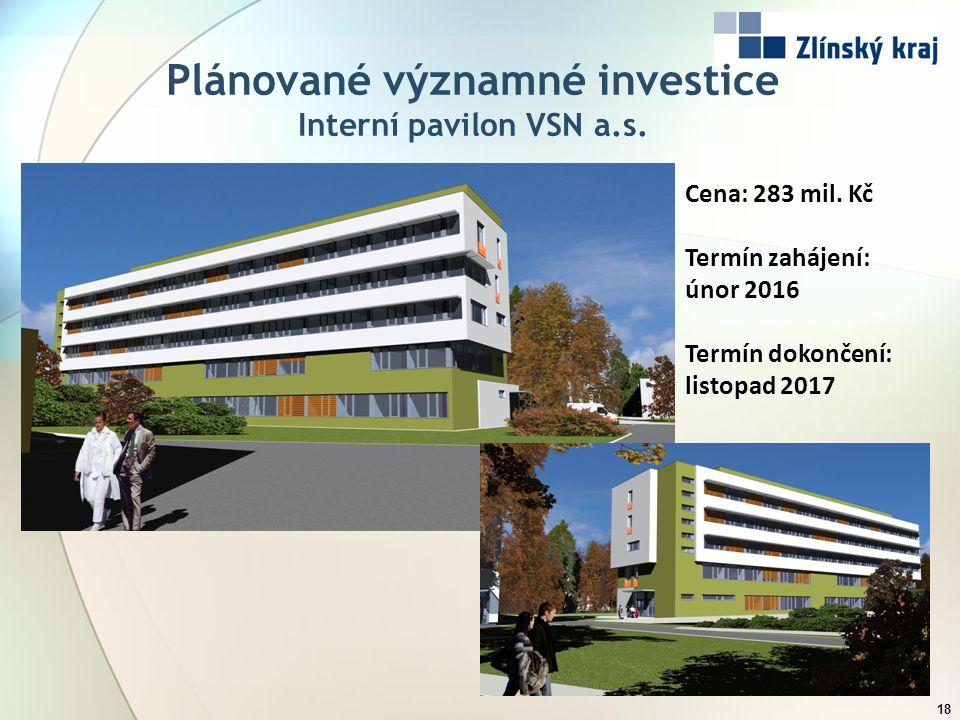 Plánované významné investice Interní pavilon VSN a.s. 18 Cena: 283 mil. Kč Termín zahájení: únor 2016 Termín dokončení: listopad 2017