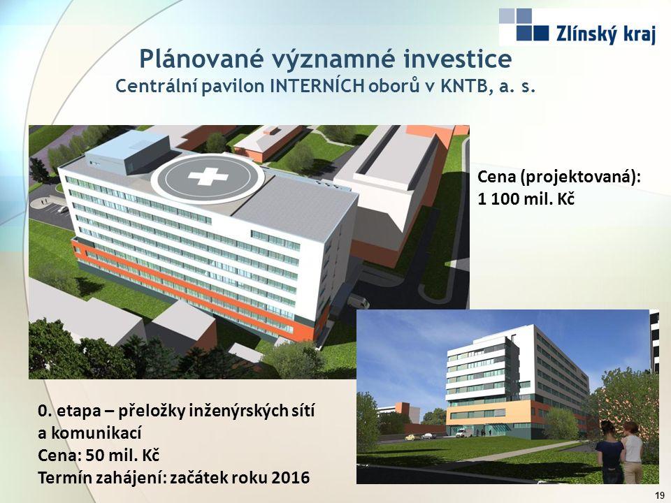 Plánované významné investice Centrální pavilon INTERNÍCH oborů v KNTB, a. s. 19 Cena (projektovaná): 1 100 mil. Kč 0. etapa – přeložky inženýrských sí