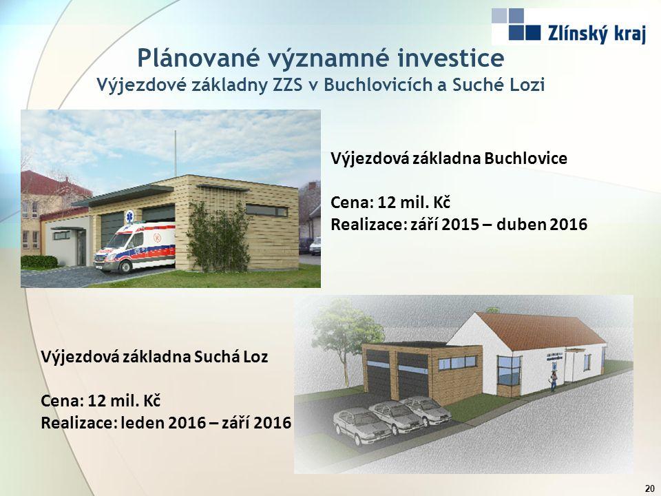 Plánované významné investice Výjezdové základny ZZS v Buchlovicích a Suché Lozi 20 Výjezdová základna Buchlovice Cena: 12 mil. Kč Realizace: září 2015
