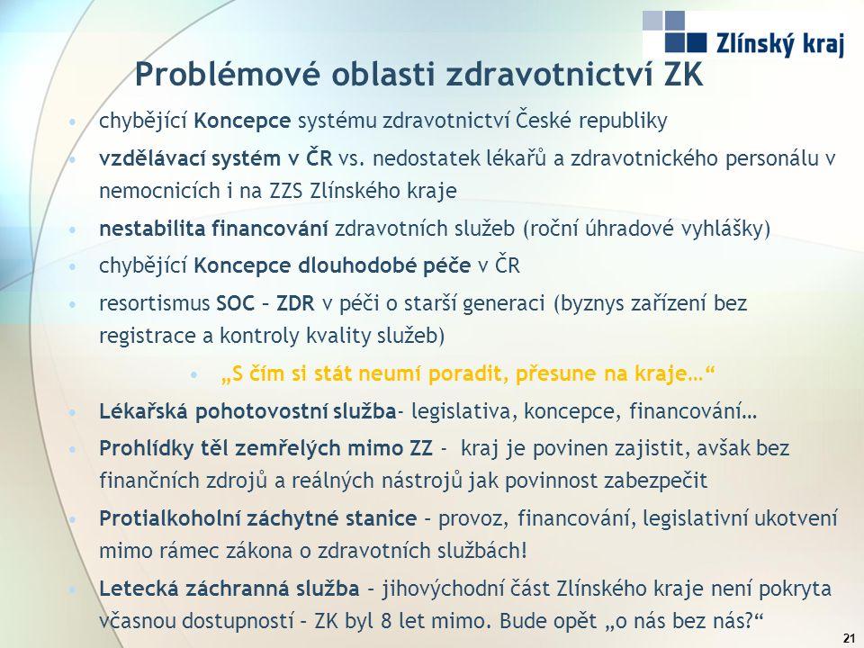 Problémové oblasti zdravotnictví ZK 21 chybějící Koncepce systému zdravotnictví České republiky vzdělávací systém v ČR vs. nedostatek lékařů a zdravot