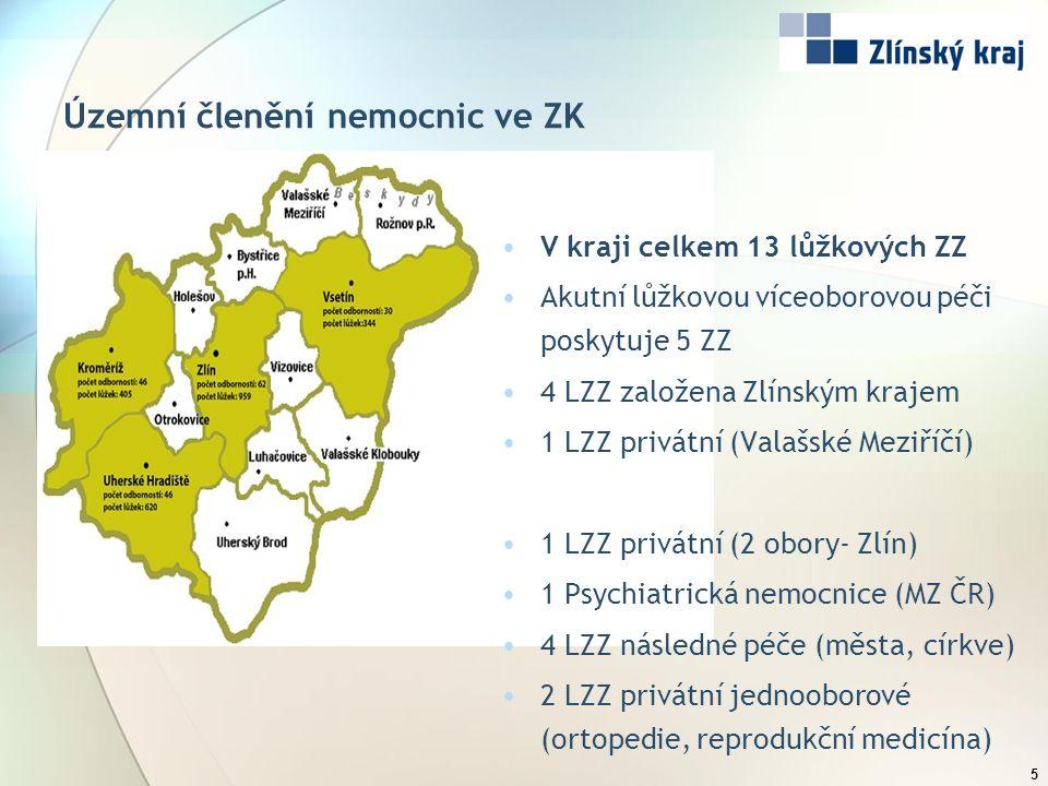 Pokrytí leteckou záchrannou službou 16 Jihovýchodní část Zlínského kraje nepokryta včasnou dostupností letecké záchranné služby Zlín