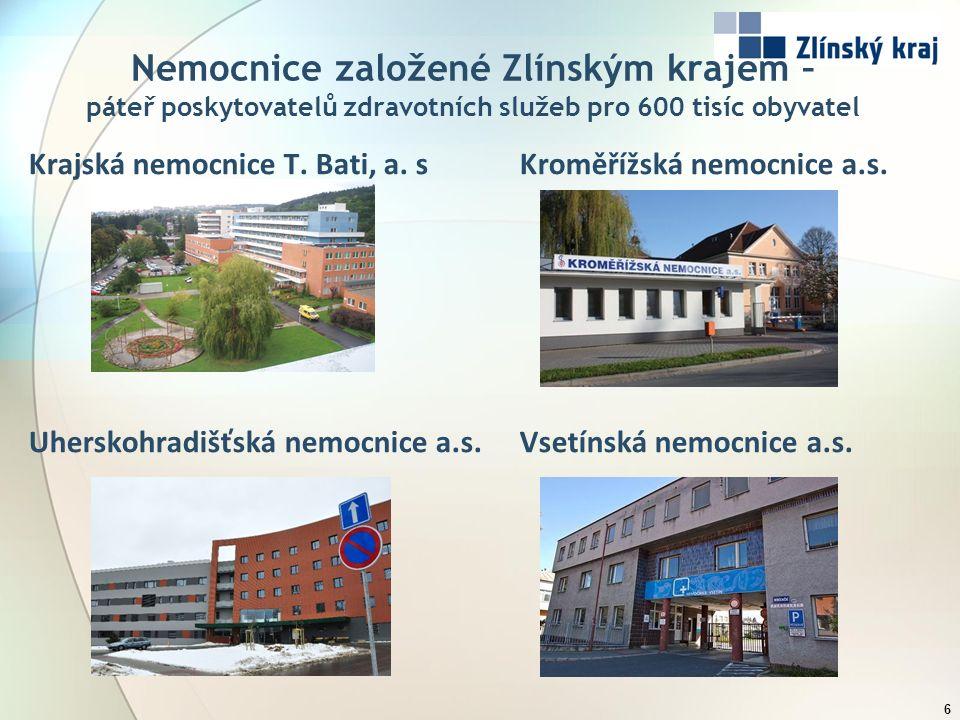 Nemocnice založené Zlínským krajem – páteř poskytovatelů zdravotních služeb pro 600 tisíc obyvatel 6 Krajská nemocnice T. Bati, a. s Uherskohradišťská