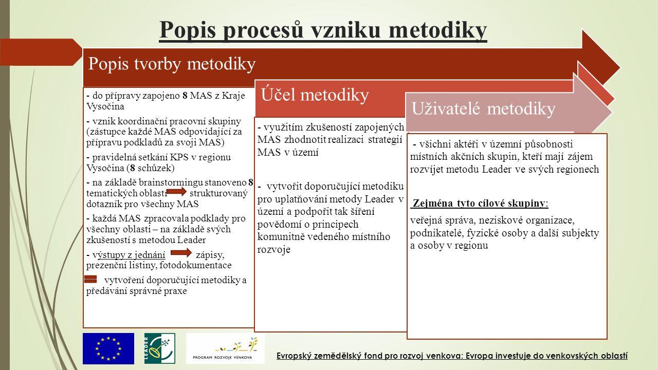 Popis procesů vzniku metodiky Popis tvorby metodiky - do přípravy zapojeno 8 MAS z Kraje Vysočina - vznik koordinační pracovní skupiny (zástupce každé MAS odpovídající za přípravu podkladů za svoji MAS) - pravidelná setkání KPS v regionu Vysočina (8 schůzek) - na základě brainstormingu stanoveno 8 tematických oblastí strukturovaný dotazník pro všechny MAS - každá MAS zpracovala podklady pro všechny oblasti – na základě svých zkušeností s metodou Leader - výstupy z jednání zápisy, prezenční listiny, fotodokumentace vytvoření doporučující metodiky a předávání správné praxe Účel metodiky - využitím zkušeností zapojených MAS zhodnotit realizaci strategií MAS v území - vytvořit doporučující metodiku pro uplatňování metody Leader v území a podpořit tak šíření povědomí o principech komunitně vedeného místního rozvoje Uživatelé metodiky - všichni aktéři v územní působnosti místních akčních skupin, kteří mají zájem rozvíjet metodu Leader ve svých regionech Zejména tyto cílové skupiny: veřejná správa, neziskové organizace, podnikatelé, fyzické osoby a další subjekty a osoby v regionu Evropský zemědělský fond pro rozvoj venkova: Evropa investuje do venkovských oblastí