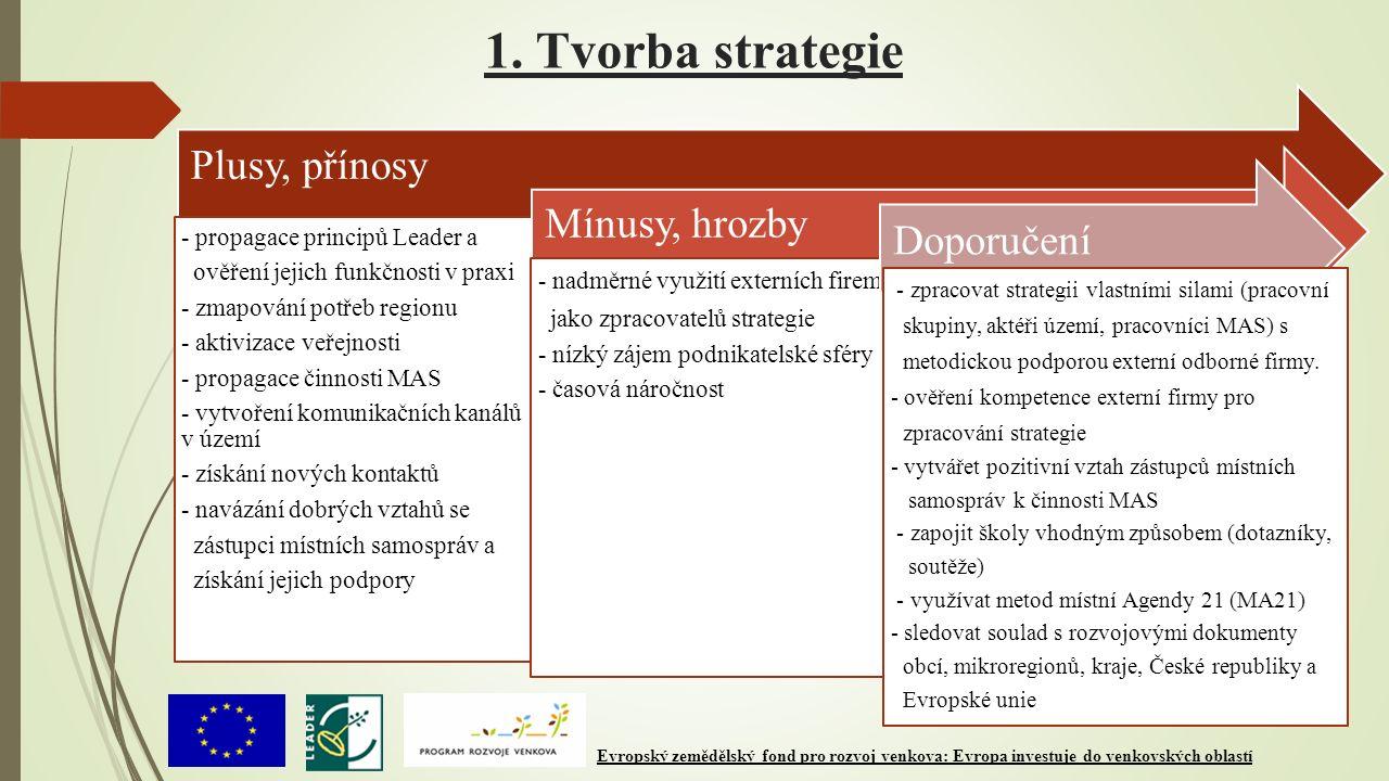 1. Tvorba strategie Plusy, přínosy - propagace principů Leader a ověření jejich funkčnosti v praxi - zmapování potřeb regionu - aktivizace veřejnosti