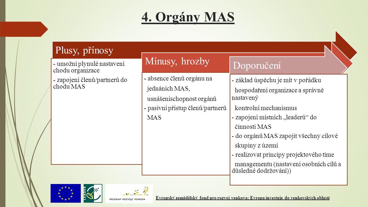4. Orgány MAS Plusy, přínosy - umožní plynulé nastavení chodu organizace - zapojení členů/partnerů do chodu MAS Mínusy, hrozby - absence členů orgánu