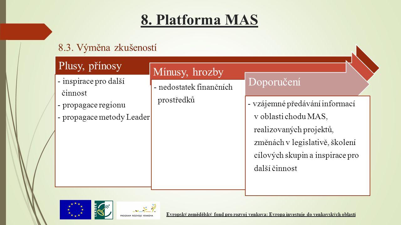8. Platforma MAS 8.3. Výměna zkušeností Plusy, přínosy - inspirace pro další činnost - propagace regionu - propagace metody Leader Mínusy, hrozby - ne