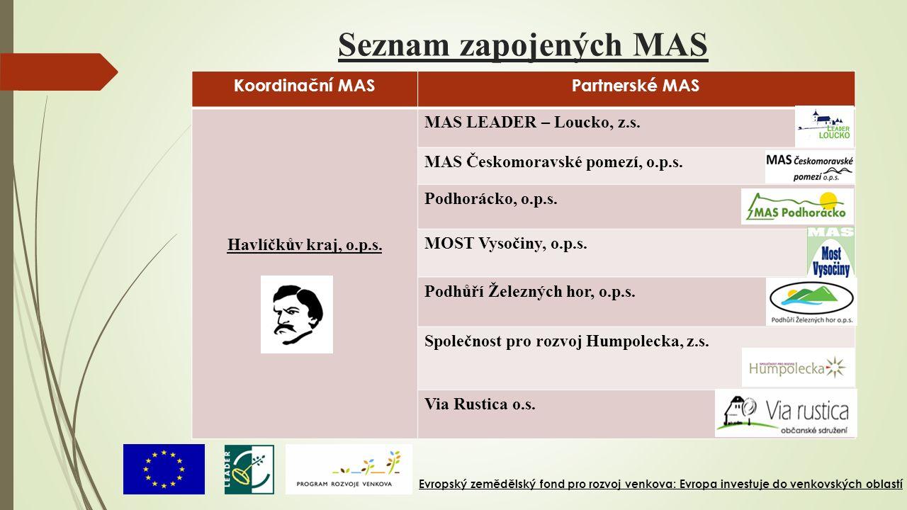 Seznam zapojených MAS Koordinační MASPartnerské MAS Havlíčkův kraj, o.p.s.