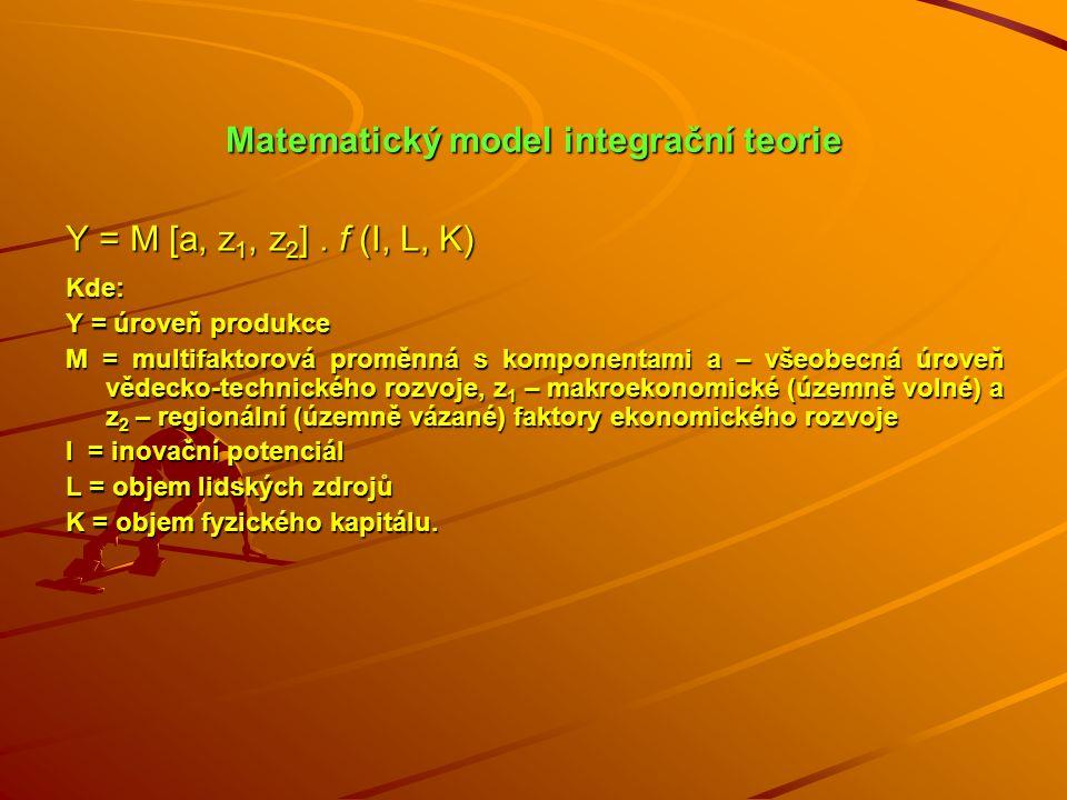Matematický model integrační teorie Y = M [a, z 1, z 2 ].
