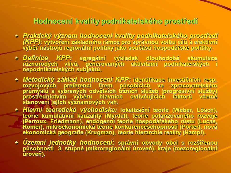 Vybrané indikátory inovačního potenciálu firem krajpodíl inovačních firem podíl firem s inovací produktu podíl firem s inovací procesu výdaje firem na VaV/HDP zaměstnan ci firem ve VaV/CPZ Praha30,9 20,323,41,041,34 Středočeský27,2 17,920,72,210,69 Jihočeský27,9 18,320,80,470,28 Plzeňský28,2 18,922,20,520,36 Karlovarský20,5 14,017,10,110,15 Ústecký26,5 16,620,50,250,19 Liberecký28,5 17,124,30,970,54 Královéhradecký26,2 17,221,30,440,42 Pardubický25,7 20,019,21,180,84 Vysočina23,5 13,719,30,450,32 Jihomoravský31,5 21,923,30,730,69 Olomoucký29,4 17,423,70,610,49 Zlínský30,2 21,125,30,880,61 Moravskoslezský23,9 15,220,00,580,34 Česká republika28,1 18,521,90,830,59