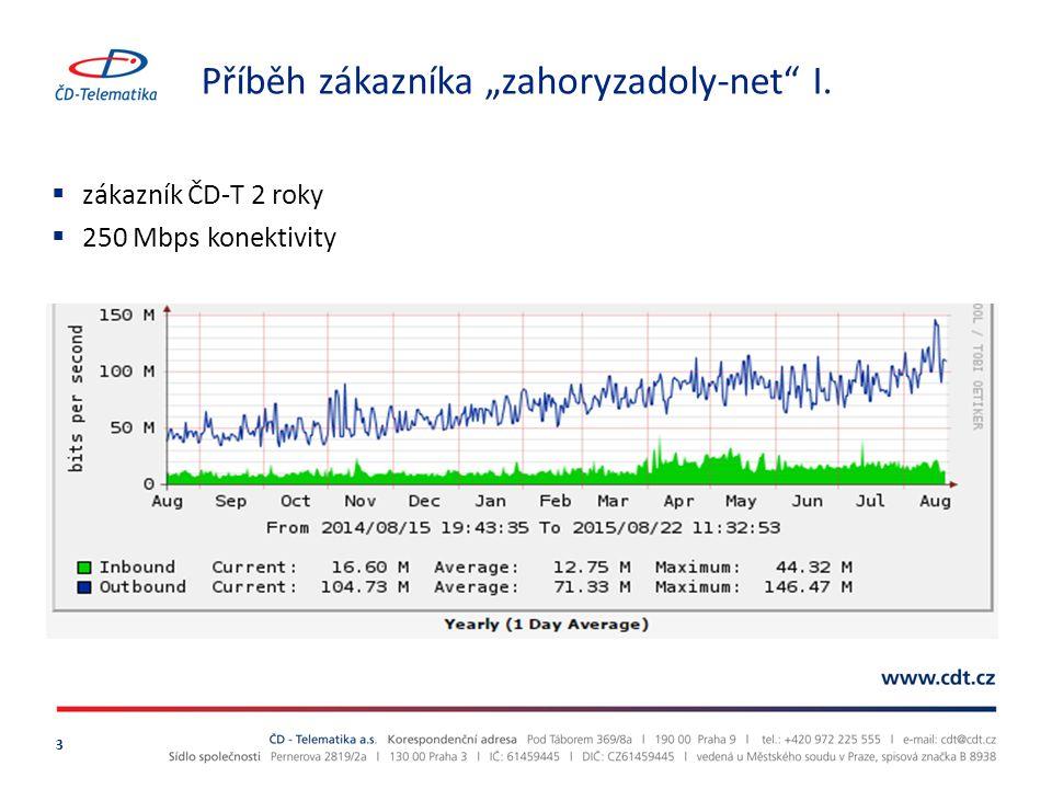 """Příběh zákazníka """"zahoryzadoly-net I. 3  zákazník ČD-T 2 roky  250 Mbps konektivity"""