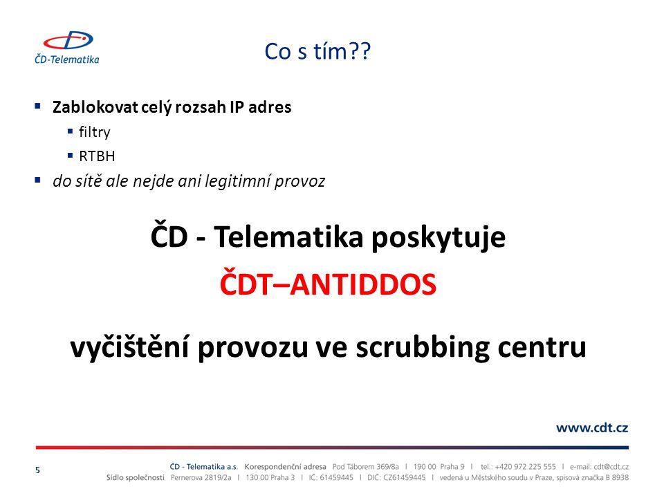 Dotazy.Kontakt ČD - Telematika a.s. Ing.