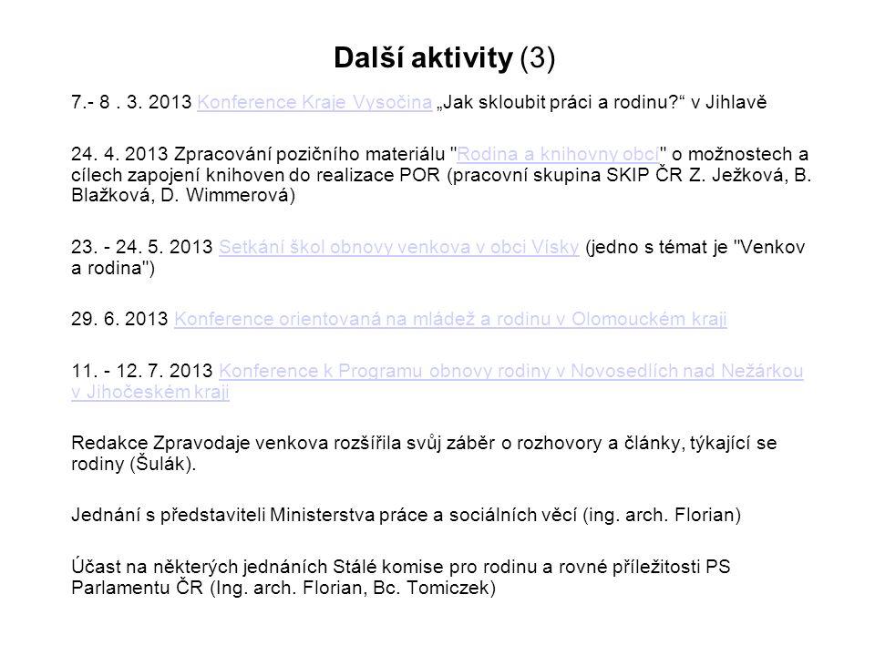 Další aktivity (3) 7.- 8. 3.