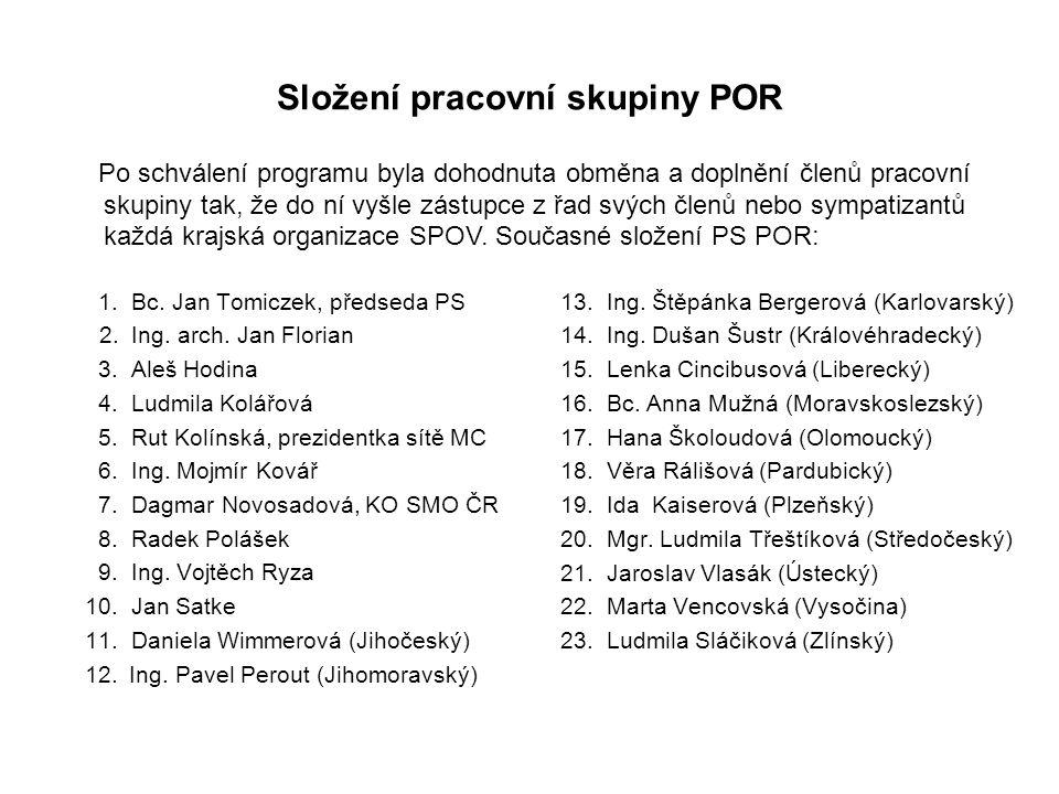 Složení pracovní skupiny POR 1. Bc. Jan Tomiczek, předseda PS 2.
