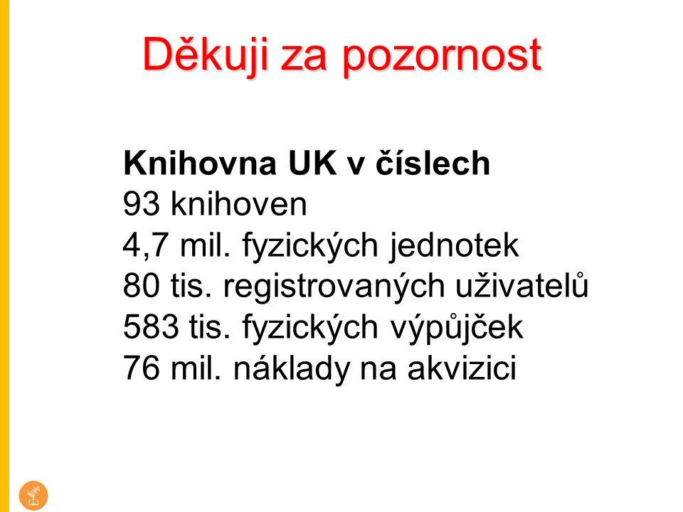 Děkuji za pozornost Knihovna UK v číslech 93 knihoven 4,7 mil. fyzických jednotek 80 tis. registrovaných uživatelů 583 tis. fyzických výpůjček 76 mil.