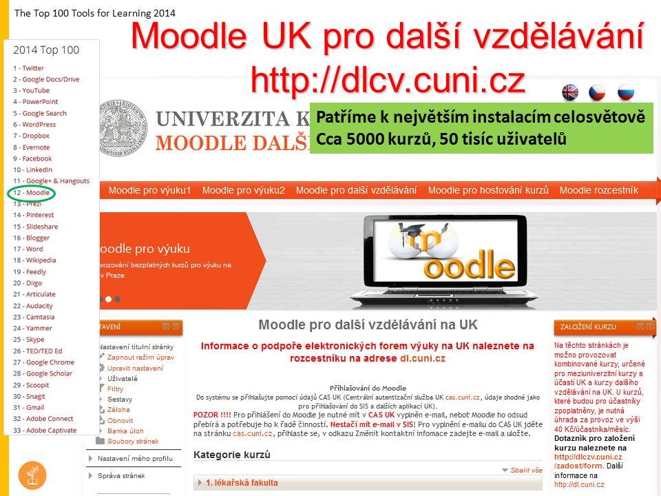 Moodle UK pro další vzdělávání http://dlcv.cuni.cz Patříme k největším instalacím celosvětově Cca 5000 kurzů, 50 tisíc uživatelů Patříme k největším i
