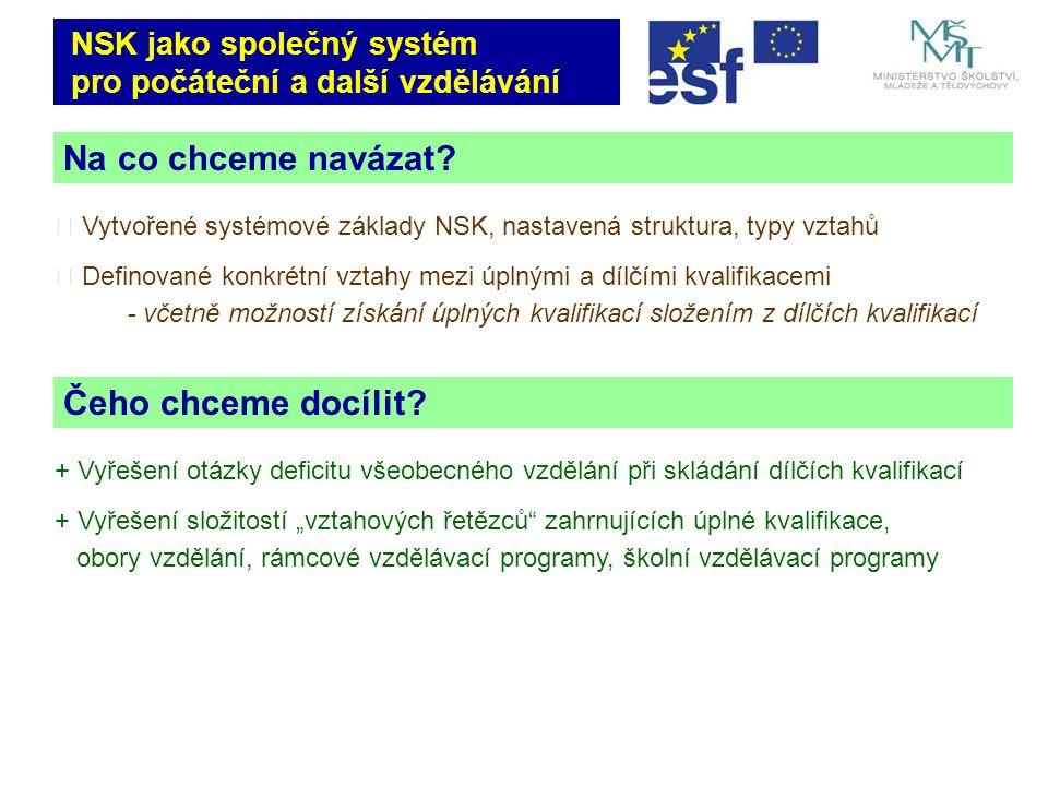NSK jako společný systém pro počáteční a další vzdělávání Na co chceme navázat.