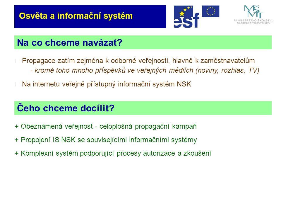 Osvěta a informační systém Na co chceme navázat. Čeho chceme docílit.