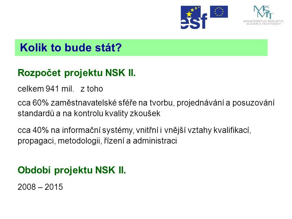 Rozpočet projektu NSK II. celkem 941 mil.
