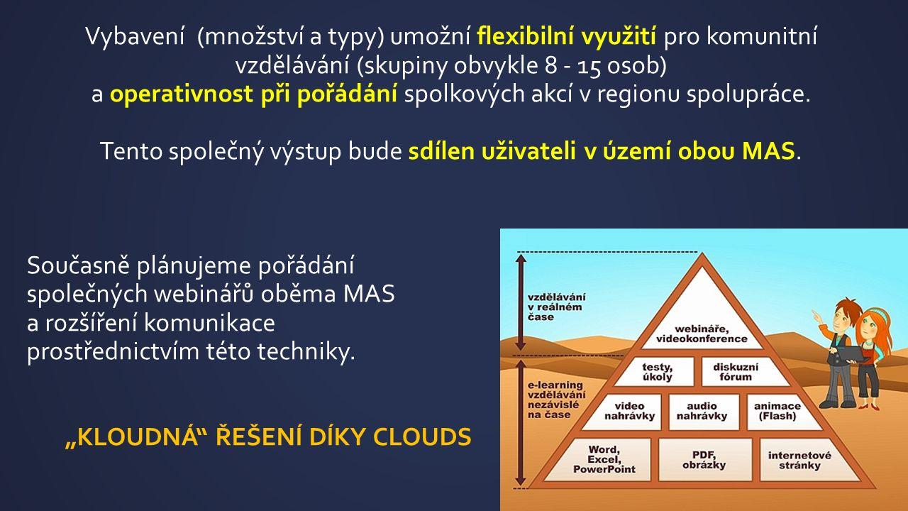 Vybavení (množství a typy) umožní flexibilní využití pro komunitní vzdělávání (skupiny obvykle 8 - 15 osob) a operativnost při pořádání spolkových akcí v regionu spolupráce.