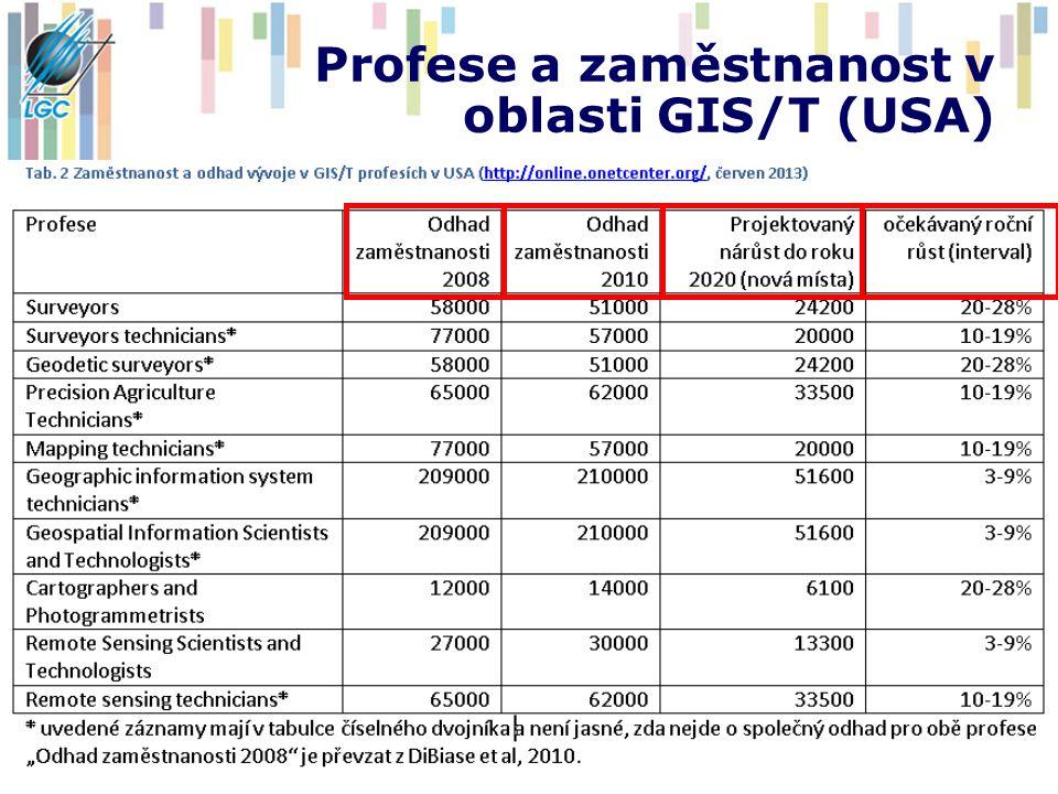 GIS ve veřejné správě Profese a zaměstnanost v oblasti GIS/T (USA)