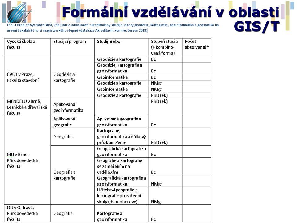 GIS ve veřejné správě Formální vzdělávání v oblasti GIS/T