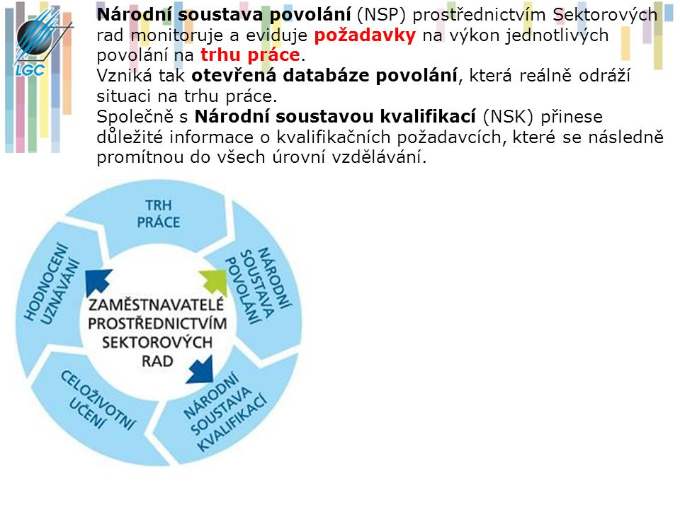 GIS ve veřejné správě Národní soustava povolání (NSP) prostřednictvím Sektorových rad monitoruje a eviduje požadavky na výkon jednotlivých povolání na