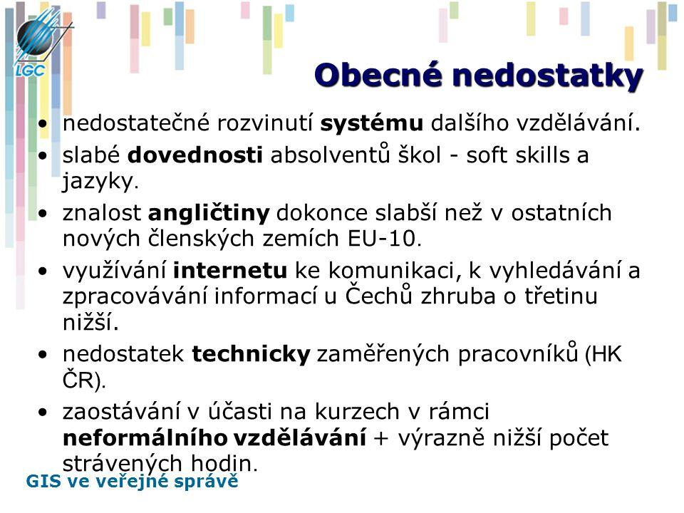 GIS ve veřejné správě Informální učení Slabá úroveň sebevzdělávání v ČR (každý 5.