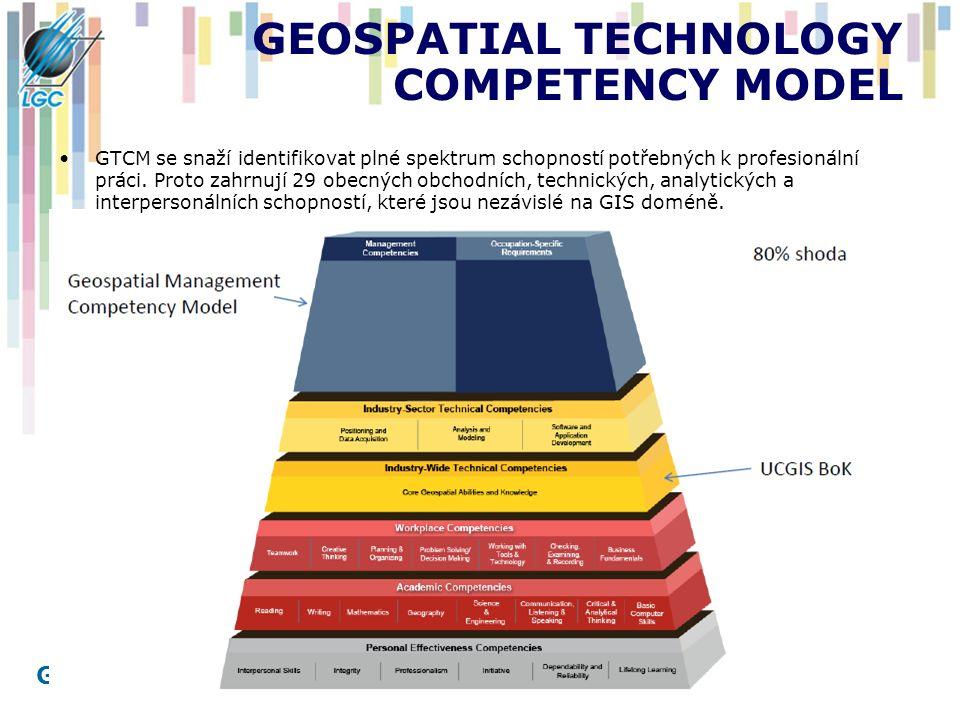 GIS ve veřejné správě GEOSPATIAL TECHNOLOGY COMPETENCY MODEL GTCM se snaží identifikovat plné spektrum schopností potřebných k profesionální práci. Pr