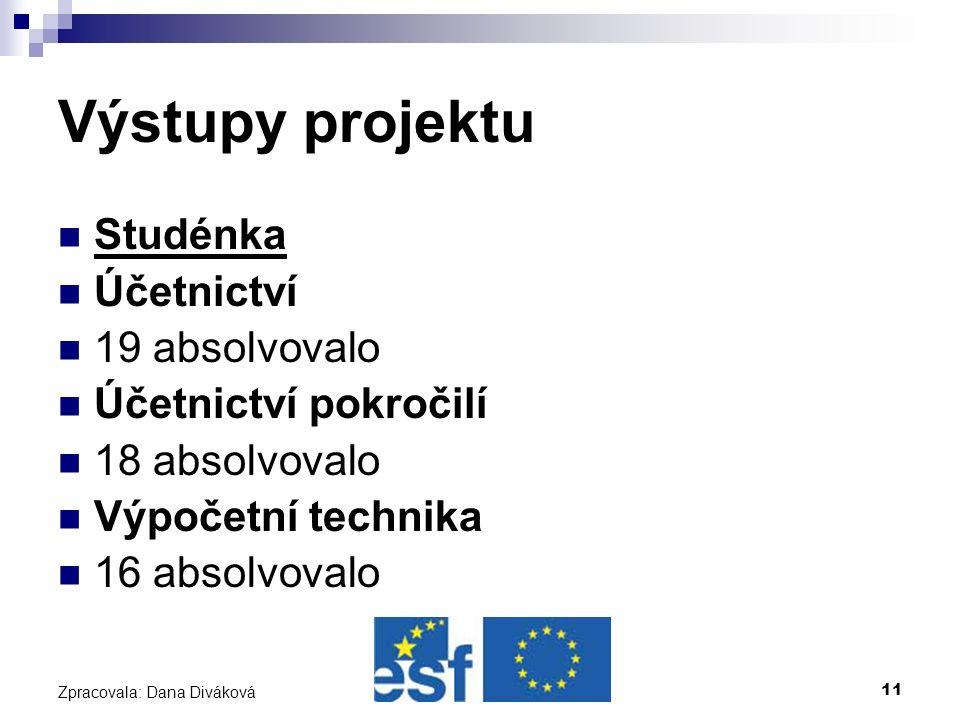 11 Zpracovala: Dana Diváková Výstupy projektu Studénka Účetnictví 19 absolvovalo Účetnictví pokročilí 18 absolvovalo Výpočetní technika 16 absolvovalo