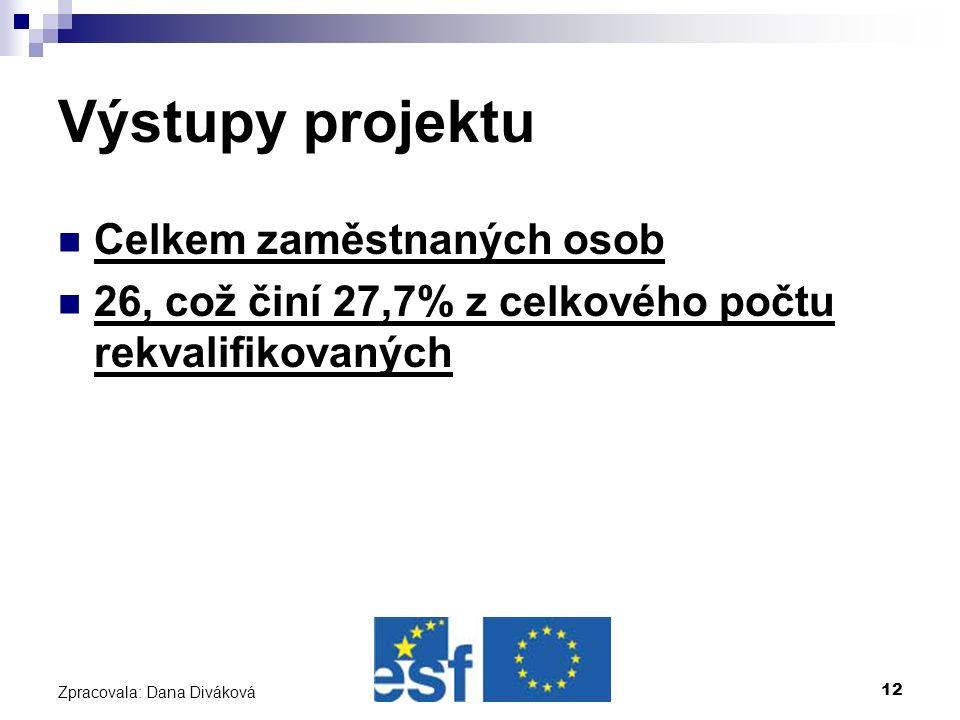 12 Zpracovala: Dana Diváková Výstupy projektu Celkem zaměstnaných osob 26, což činí 27,7% z celkového počtu rekvalifikovaných