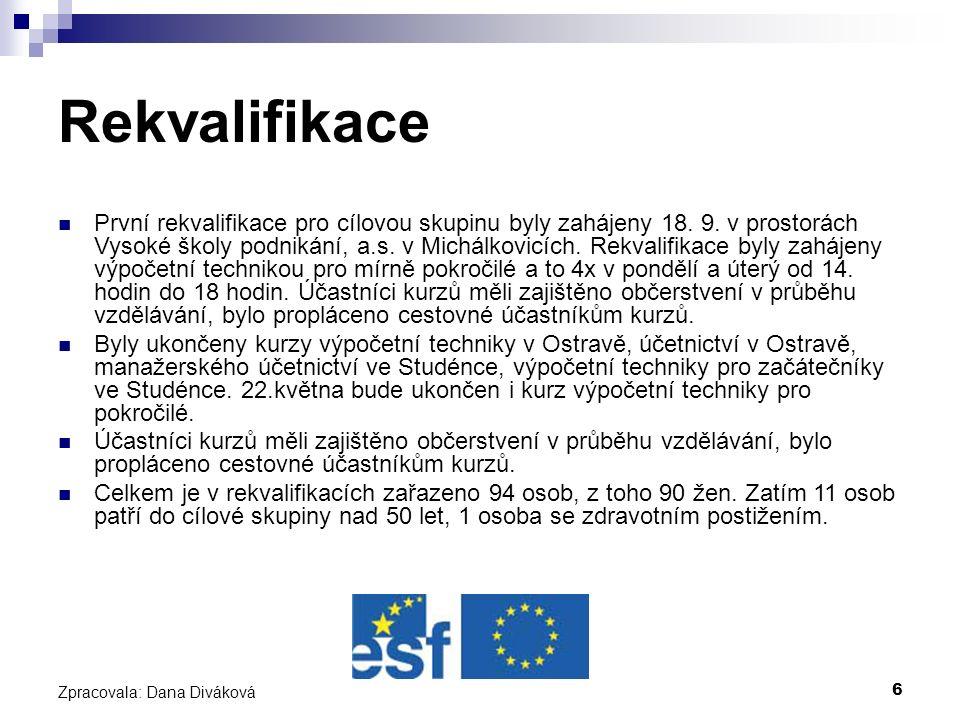 7 Zpracovala: Dana Diváková Odborné praxe Odborné praxe jsou nedílnou součástí projektu.