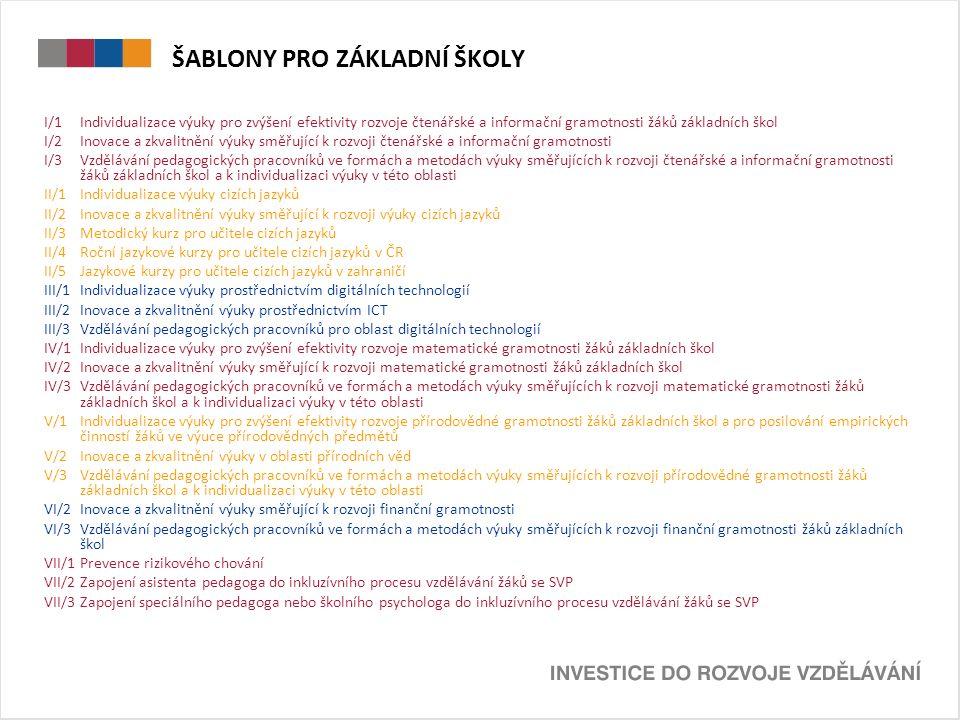 ŠABLONY PRO ZÁKLADNÍ ŠKOLY JEDNOTLIVÉ FÁZE ADMINISTRACE (11.
