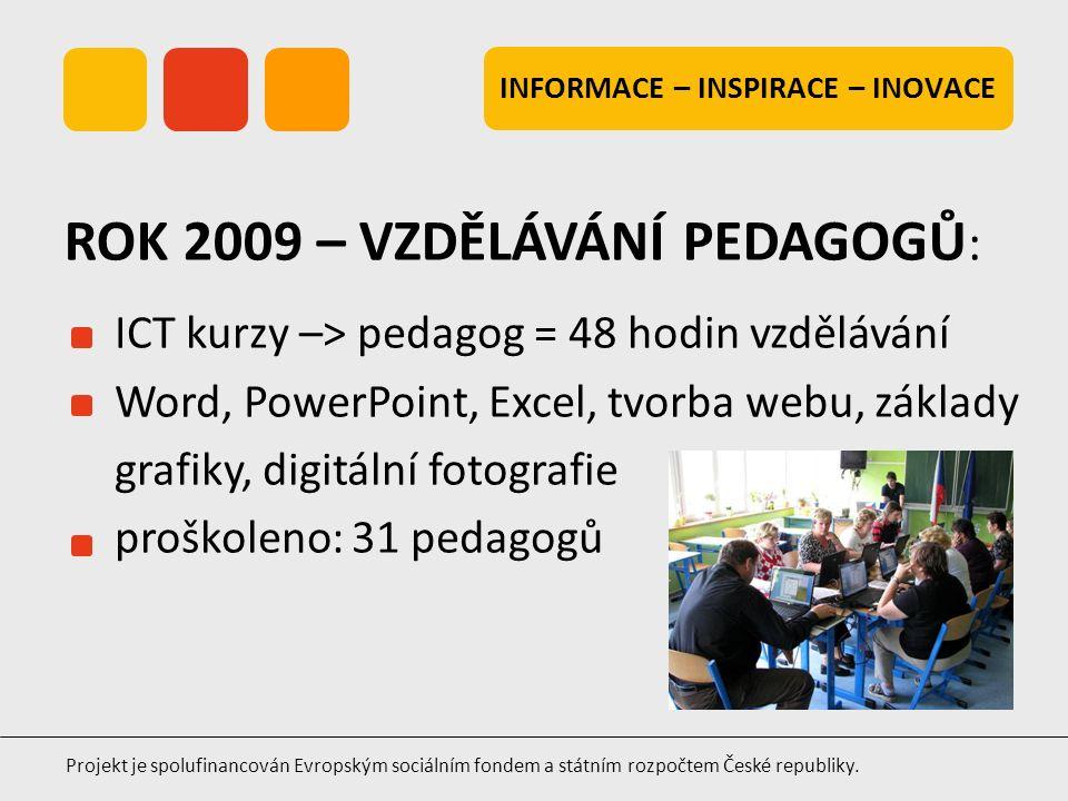 INFORMACE – INSPIRACE – INOVACE Projekt je spolufinancován Evropským sociálním fondem a státním rozpočtem České republiky. ICT kurzy –> pedagog = 48 h