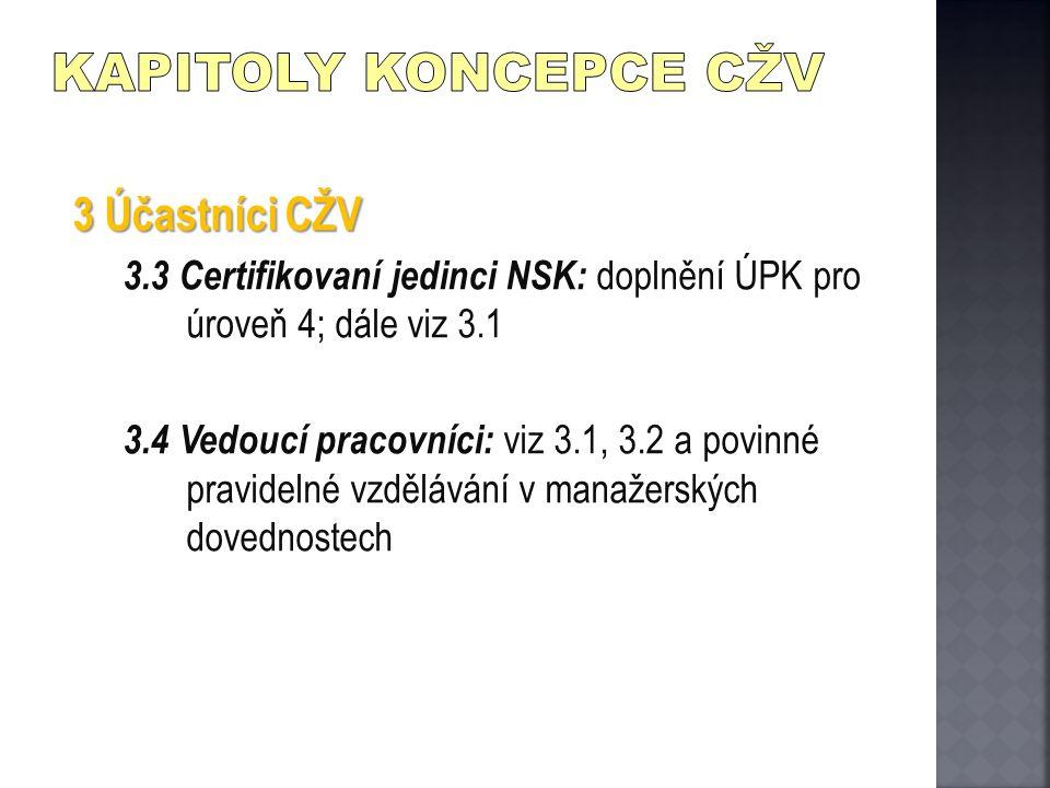 3 Účastníci CŽV 3.3 Certifikovaní jedinci NSK: doplnění ÚPK pro úroveň 4; dále viz 3.1 3.4 Vedoucí pracovníci: viz 3.1, 3.2 a povinné pravidelné vzděl