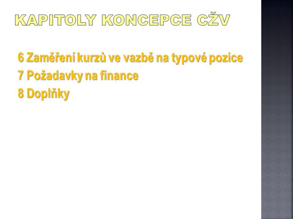 6 Zaměření kurzů ve vazbě na typové pozice 7 Požadavky na finance 7 Požadavky na finance 8 Doplňky